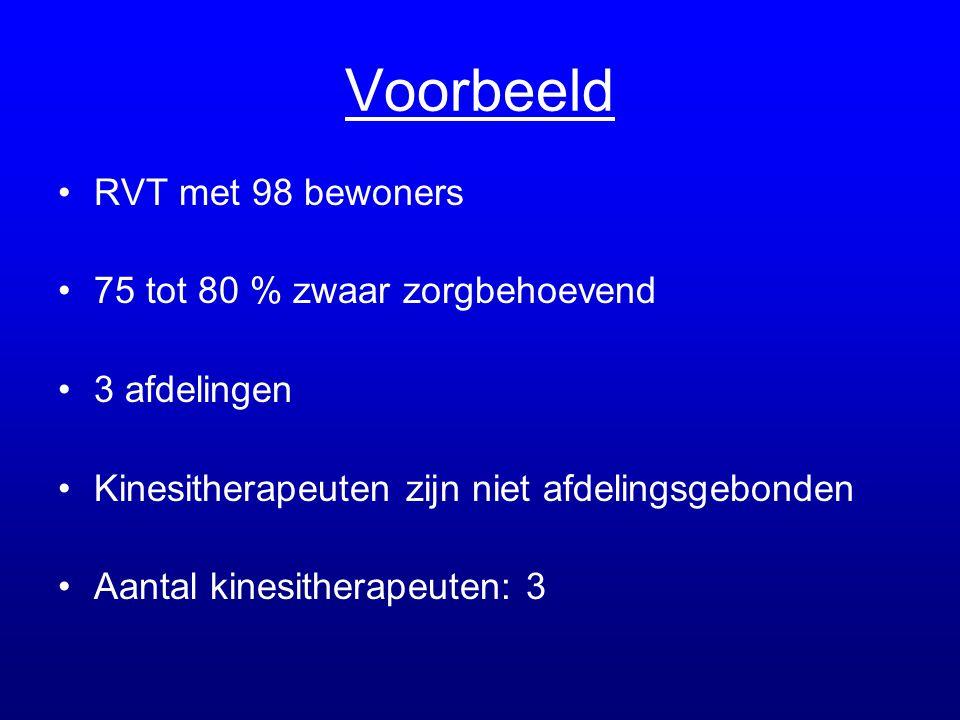 Voorbeeld RVT met 98 bewoners 75 tot 80 % zwaar zorgbehoevend