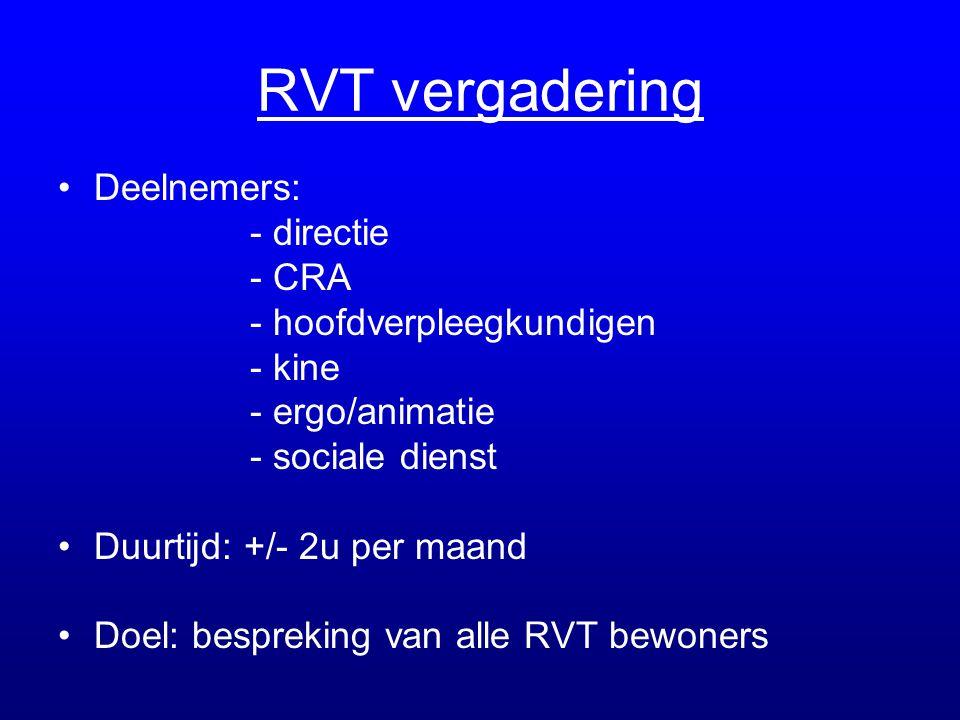 RVT vergadering Deelnemers: - directie - CRA - hoofdverpleegkundigen