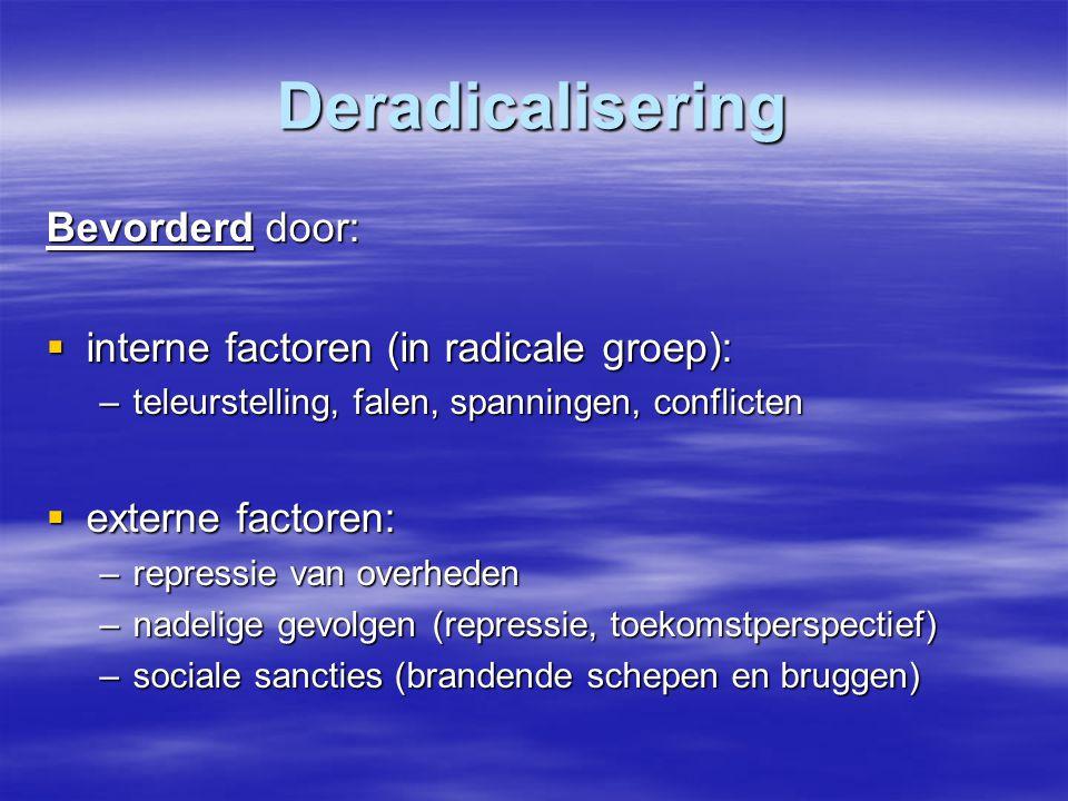 Deradicalisering Bevorderd door: interne factoren (in radicale groep):