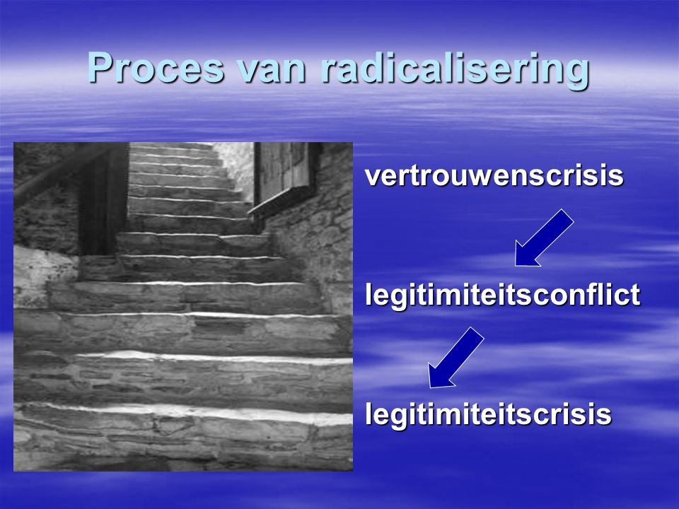 Proces van radicalisering