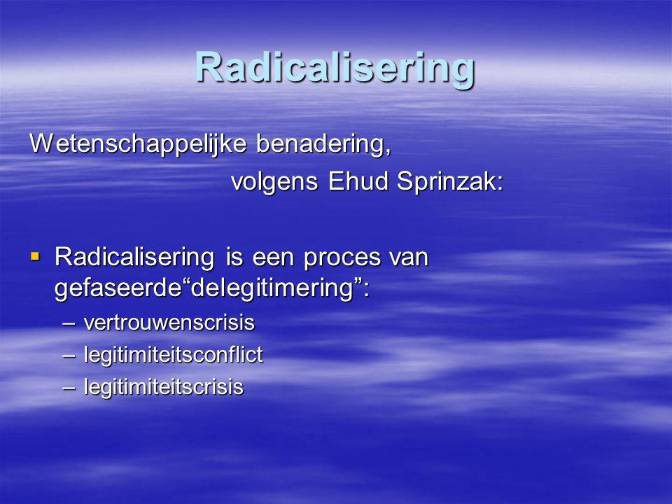 Radicalisering Wetenschappelijke benadering, volgens Ehud Sprinzak: