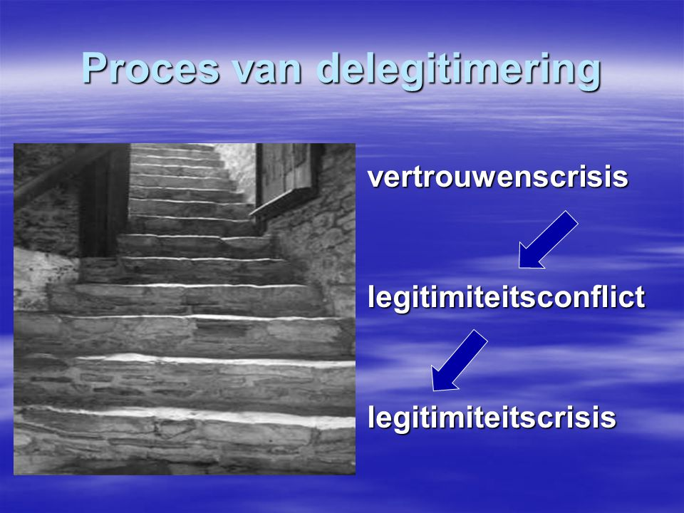 Proces van delegitimering