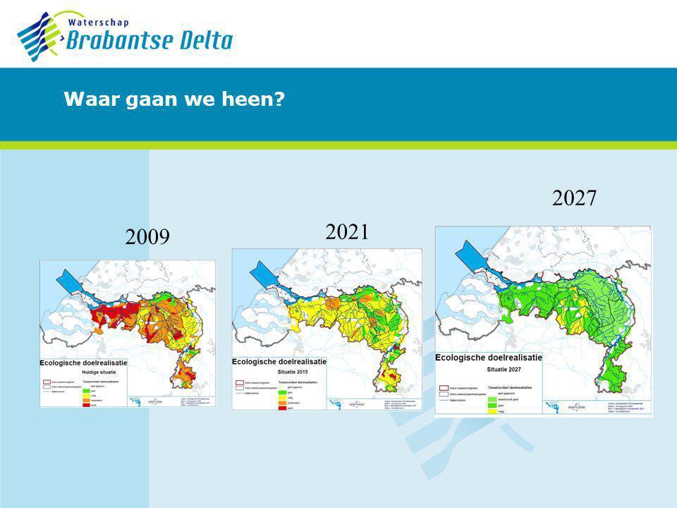 Waar gaan we heen 2027 2021 2009