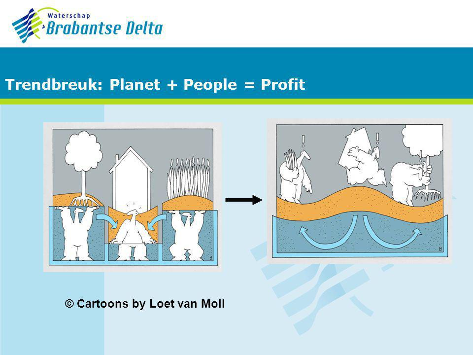 Trendbreuk: Planet + People = Profit