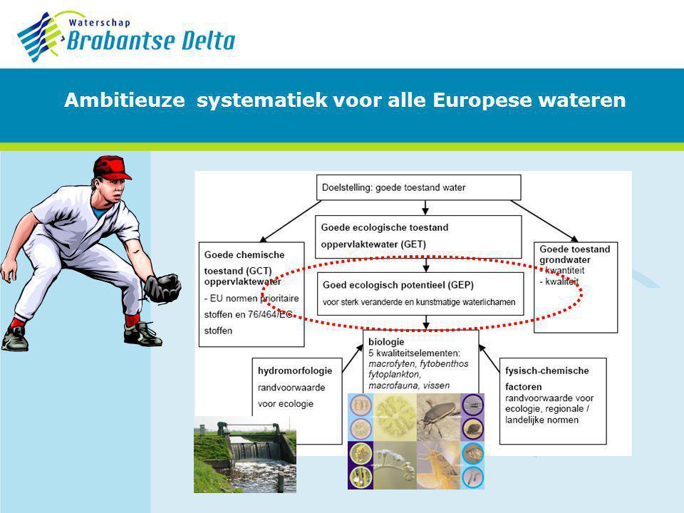Ambitieuze systematiek voor alle Europese wateren