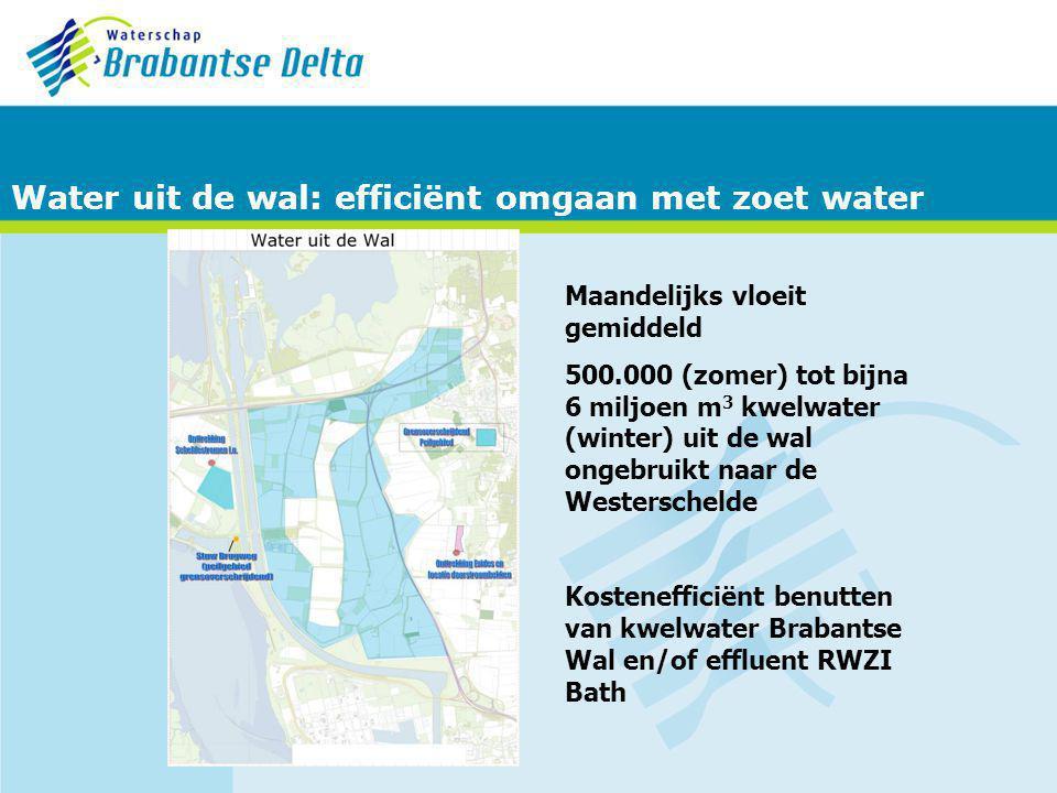 Water uit de wal: efficiënt omgaan met zoet water