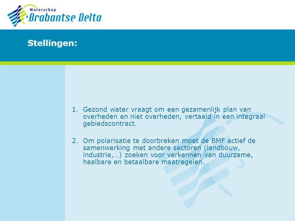 Stellingen: Gezond water vraagt om een gezamenlijk plan van overheden en niet overheden, vertaald in een integraal gebiedscontract.