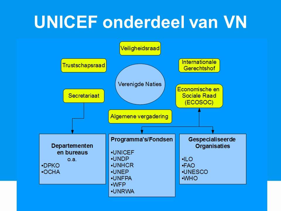 UNICEF onderdeel van VN