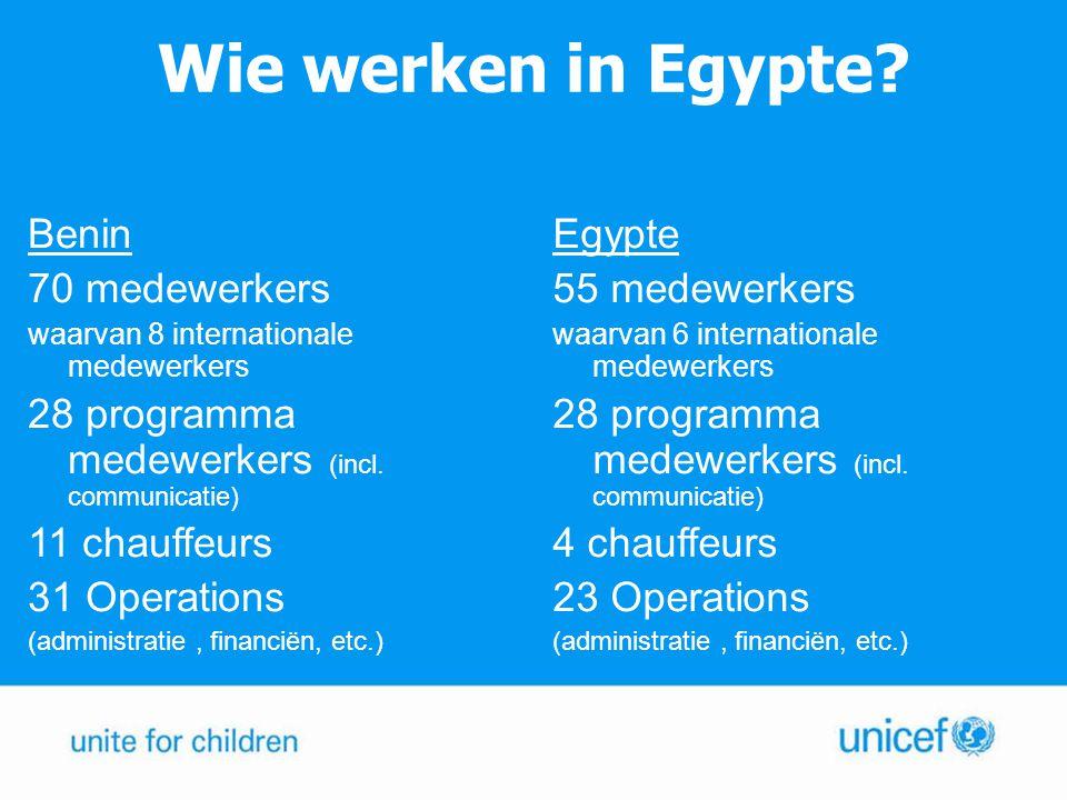 Wie werken in Egypte Benin 70 medewerkers