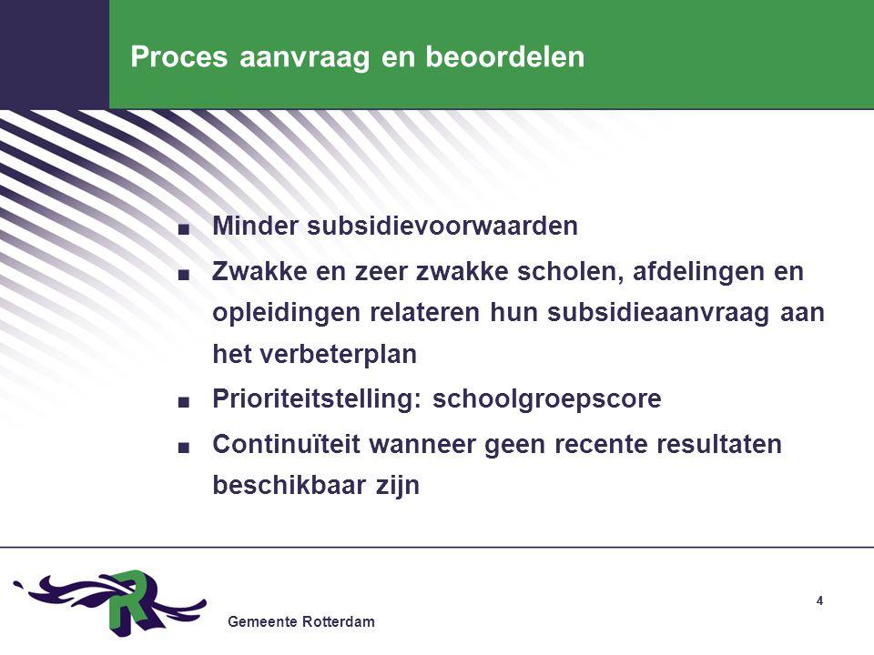 Proces aanvraag en beoordelen