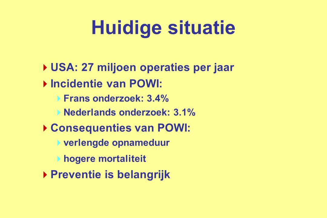 Huidige situatie USA: 27 miljoen operaties per jaar