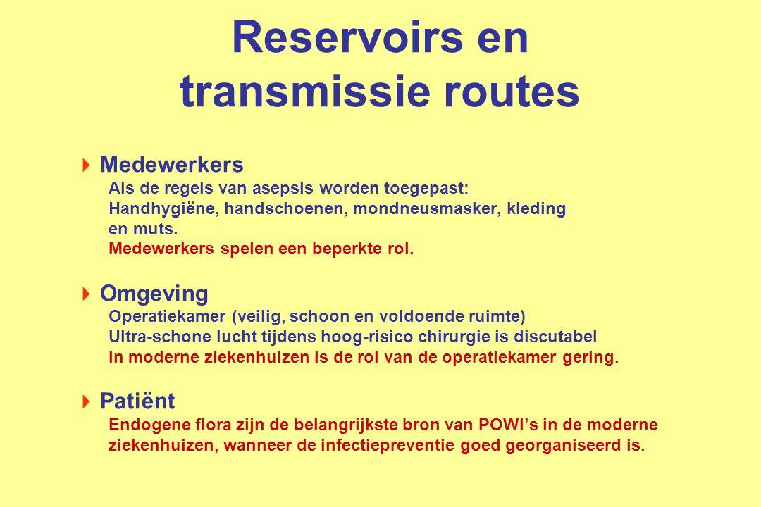 Reservoirs en transmissie routes