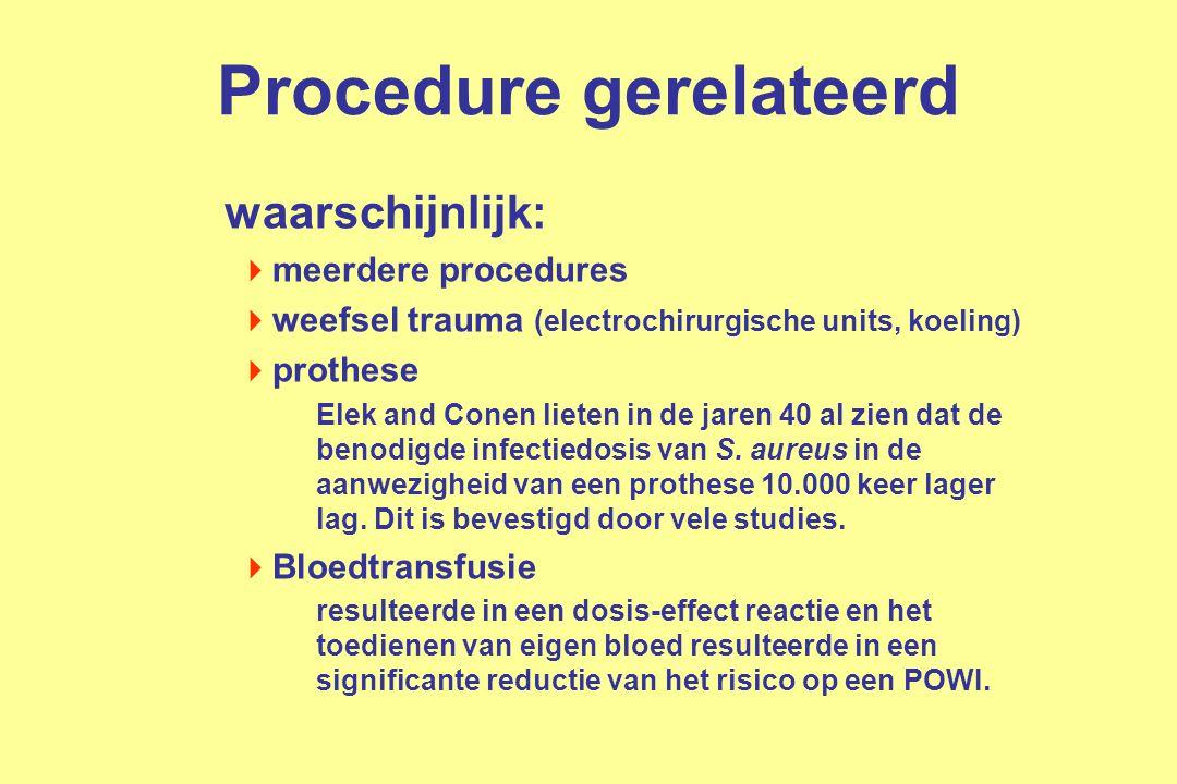 Procedure gerelateerd