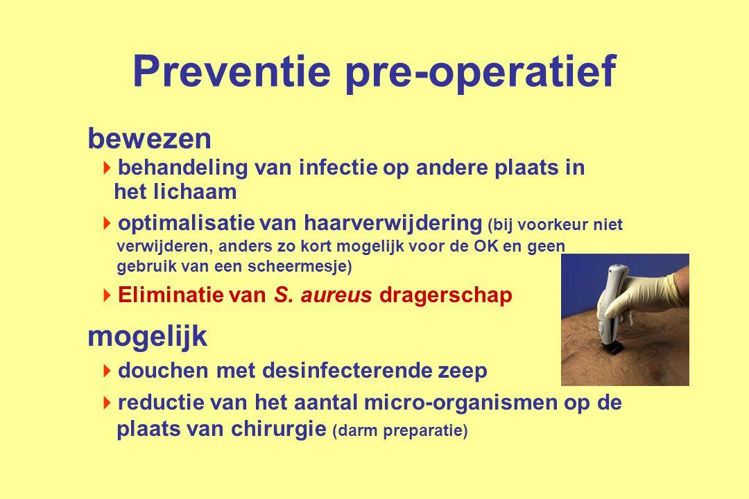 Preventie pre-operatief
