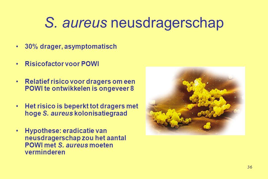 S. aureus neusdragerschap