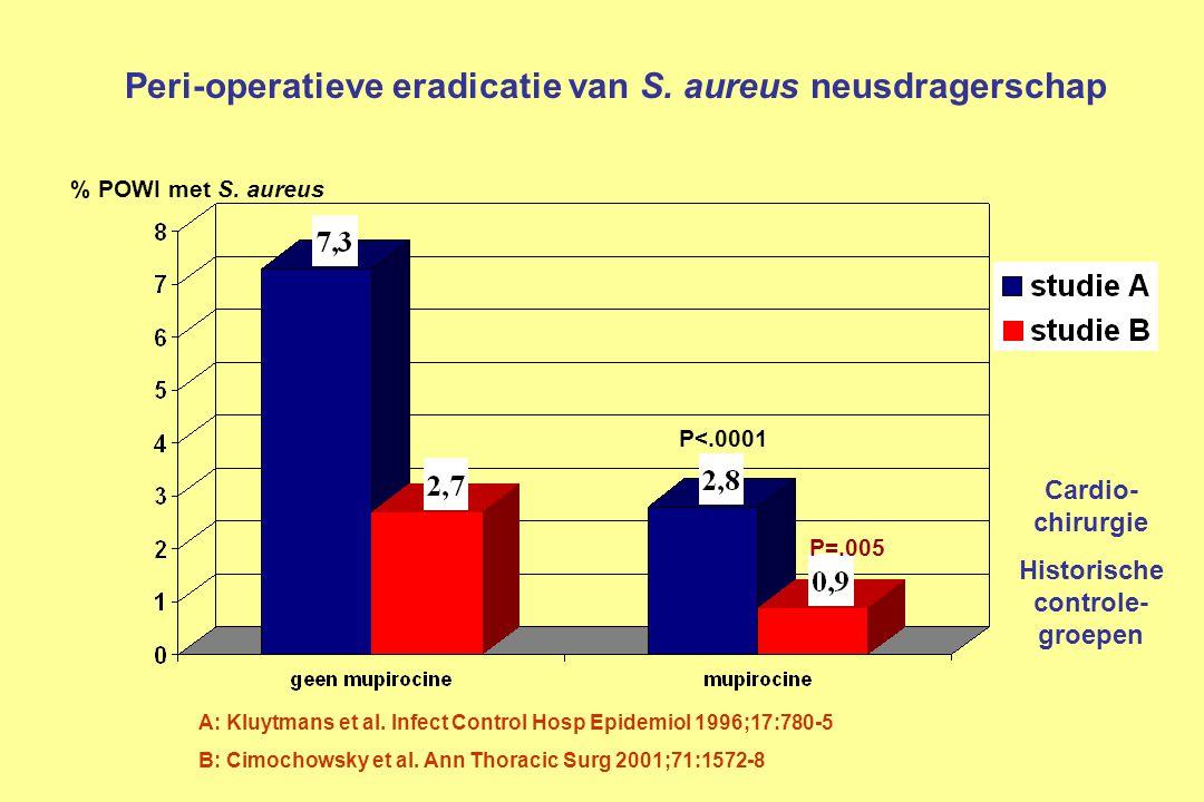 Peri-operatieve eradicatie van S. aureus neusdragerschap