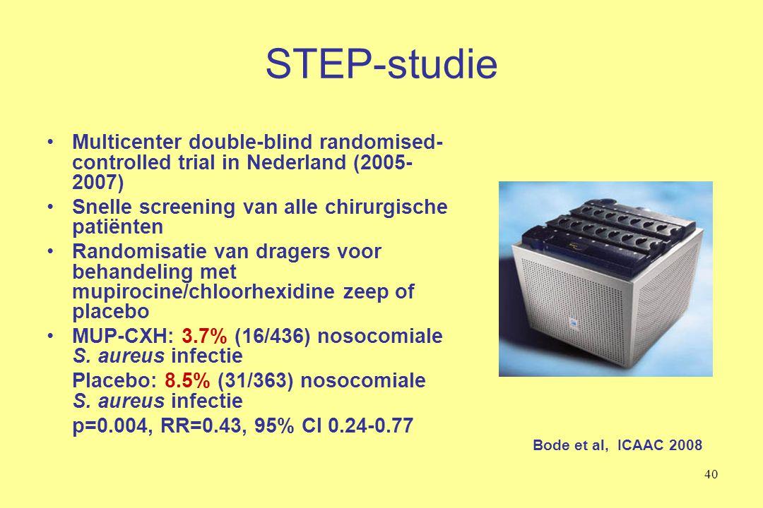 STEP-studie Multicenter double-blind randomised-controlled trial in Nederland (2005-2007) Snelle screening van alle chirurgische patiënten.