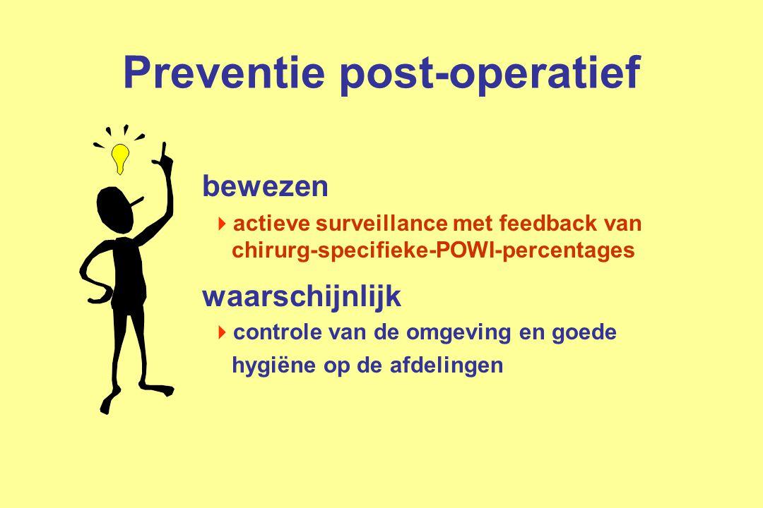 Preventie post-operatief