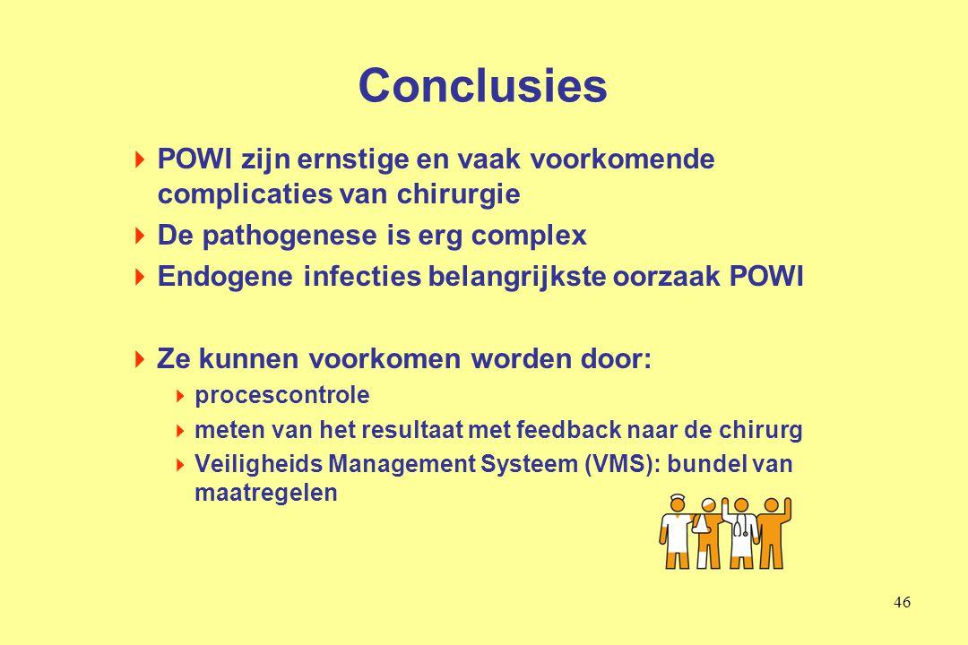 Conclusies POWI zijn ernstige en vaak voorkomende complicaties van chirurgie. De pathogenese is erg complex.