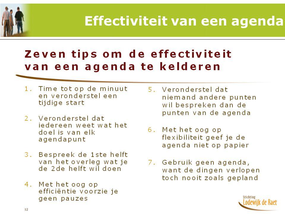 Effectiviteit van een agenda