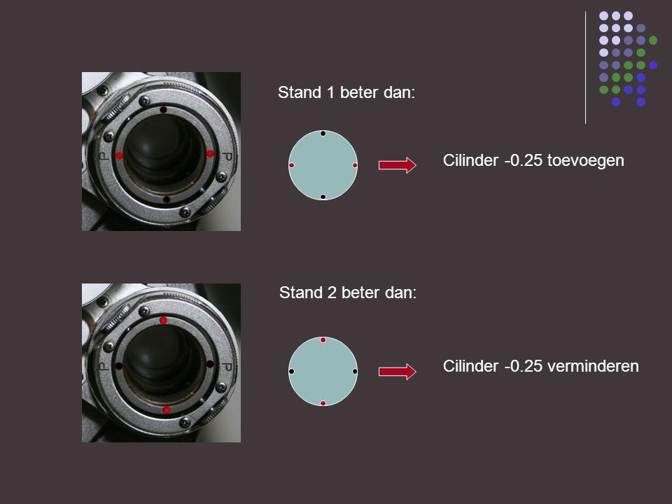 Stand 1 beter dan: Cilinder -0.25 toevoegen Stand 2 beter dan: Cilinder -0.25 verminderen