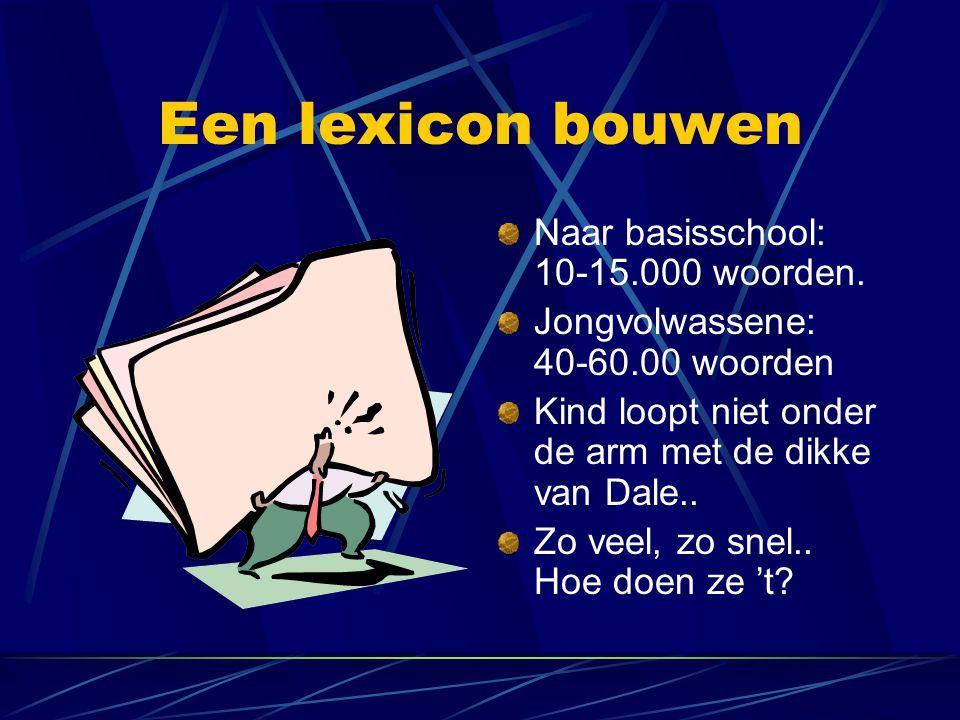 Een lexicon bouwen Naar basisschool: 10-15.000 woorden.