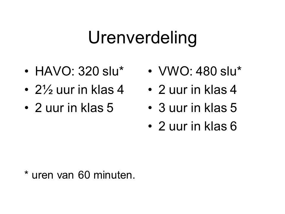 Urenverdeling HAVO: 320 slu* 2½ uur in klas 4 2 uur in klas 5