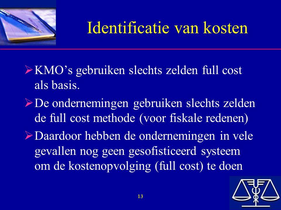 Identificatie van kosten