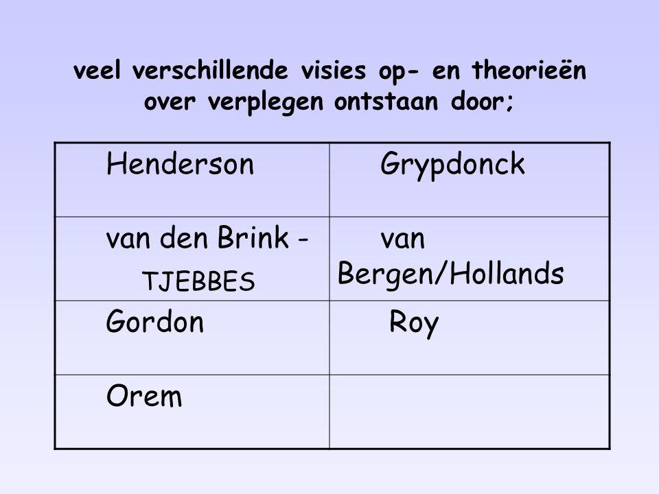 Henderson Grypdonck van den Brink - TJEBBES van Bergen/Hollands Gordon
