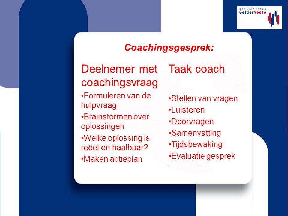 Deelnemer met coachingsvraag Taak coach