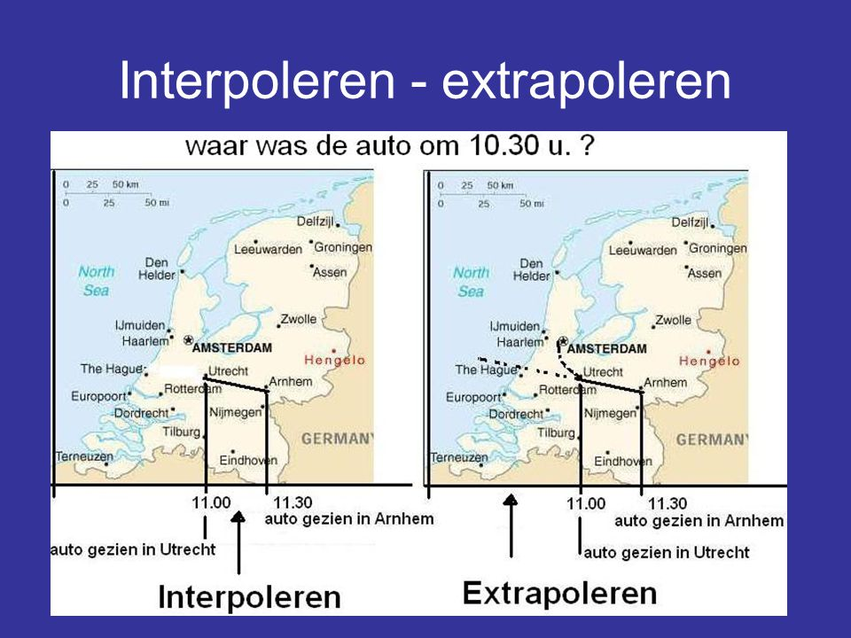 Interpoleren - extrapoleren