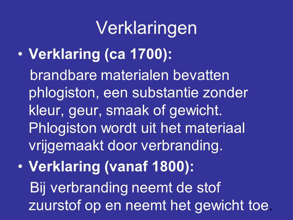 Verklaringen Verklaring (ca 1700):