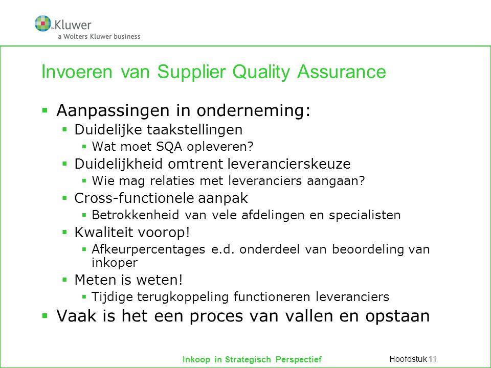 Invoeren van Supplier Quality Assurance