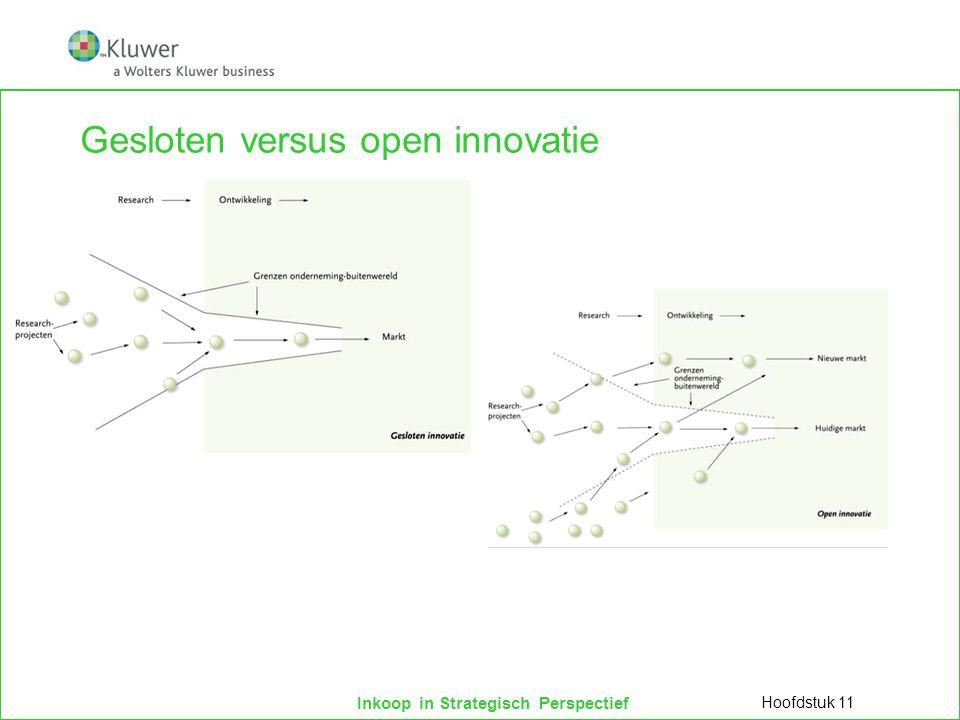 Gesloten versus open innovatie