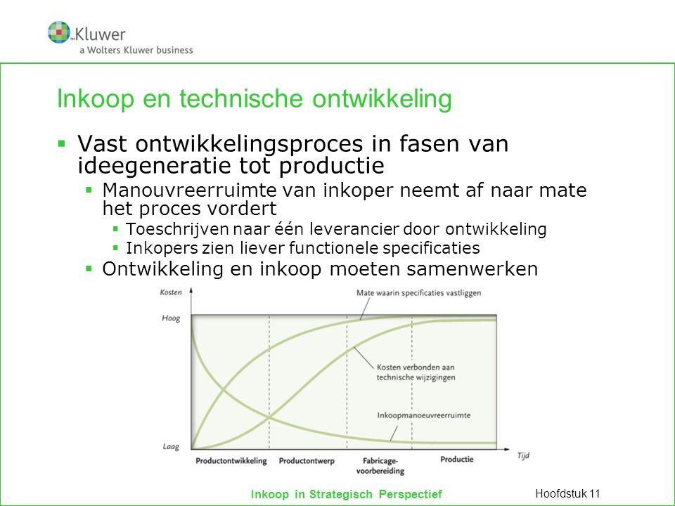 Inkoop en technische ontwikkeling