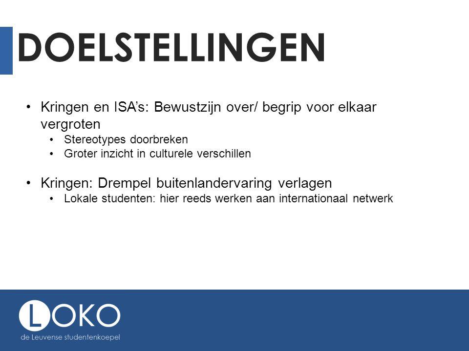Doelstellingen Kringen en ISA's: Bewustzijn over/ begrip voor elkaar vergroten. Stereotypes doorbreken.