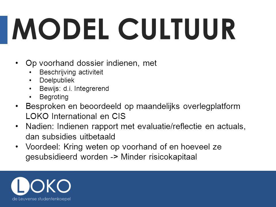 Model Cultuur Op voorhand dossier indienen, met