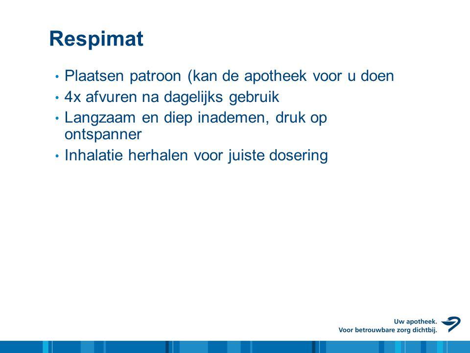 Respimat Plaatsen patroon (kan de apotheek voor u doen