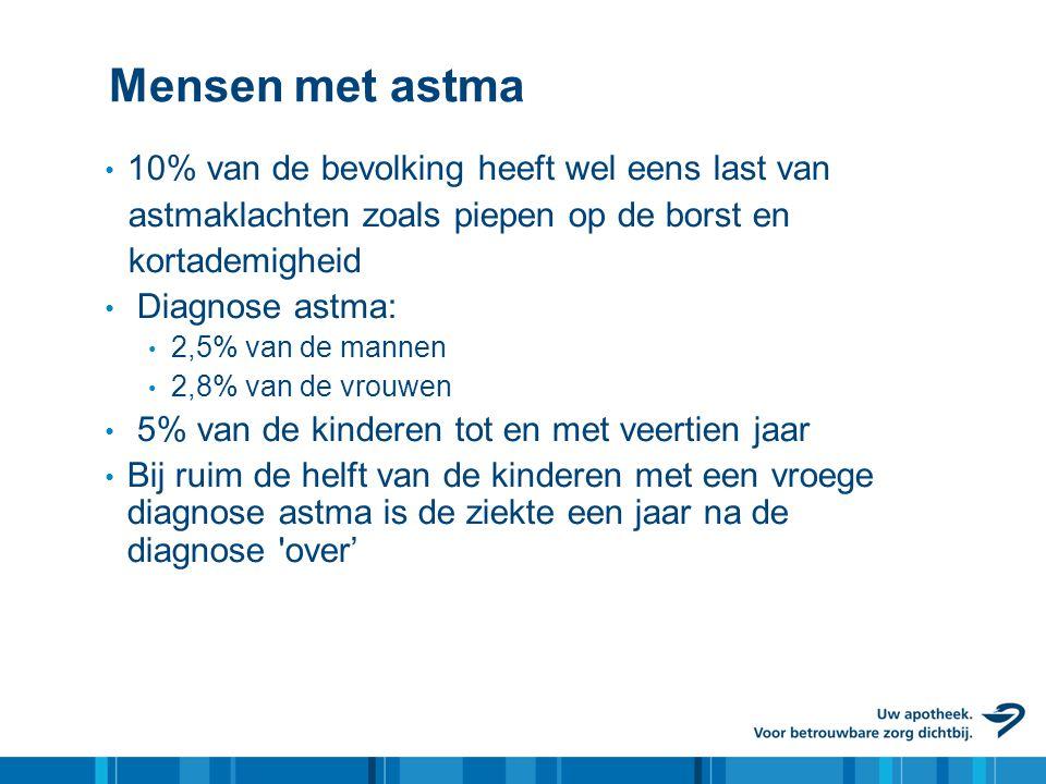 Mensen met astma 10% van de bevolking heeft wel eens last van