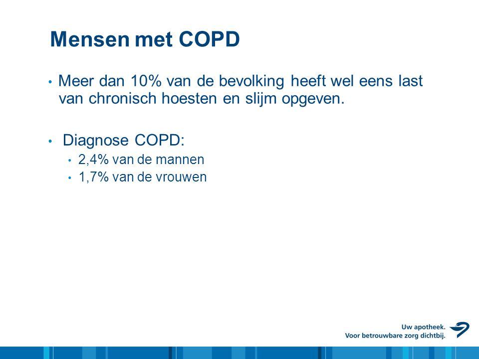 Mensen met COPD Meer dan 10% van de bevolking heeft wel eens last van chronisch hoesten en slijm opgeven.