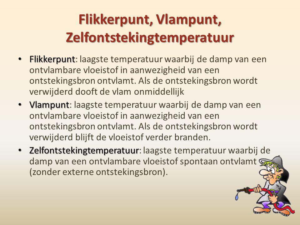 Flikkerpunt, Vlampunt, Zelfontstekingtemperatuur