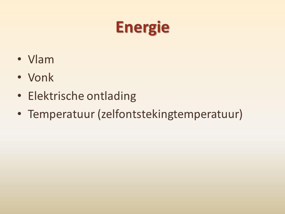 Energie Vlam Vonk Elektrische ontlading