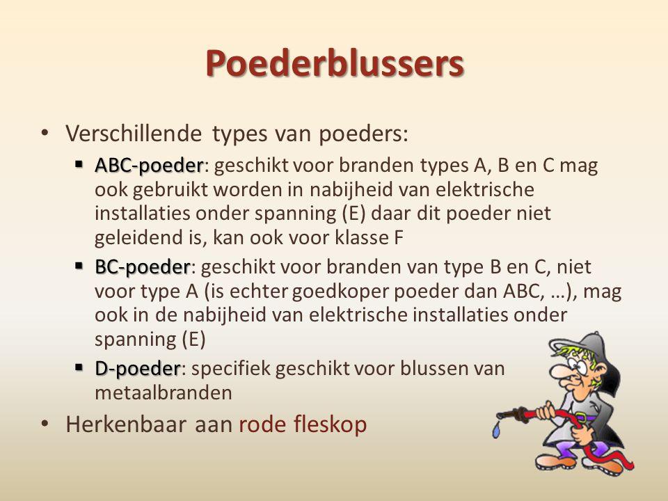 Poederblussers Verschillende types van poeders: