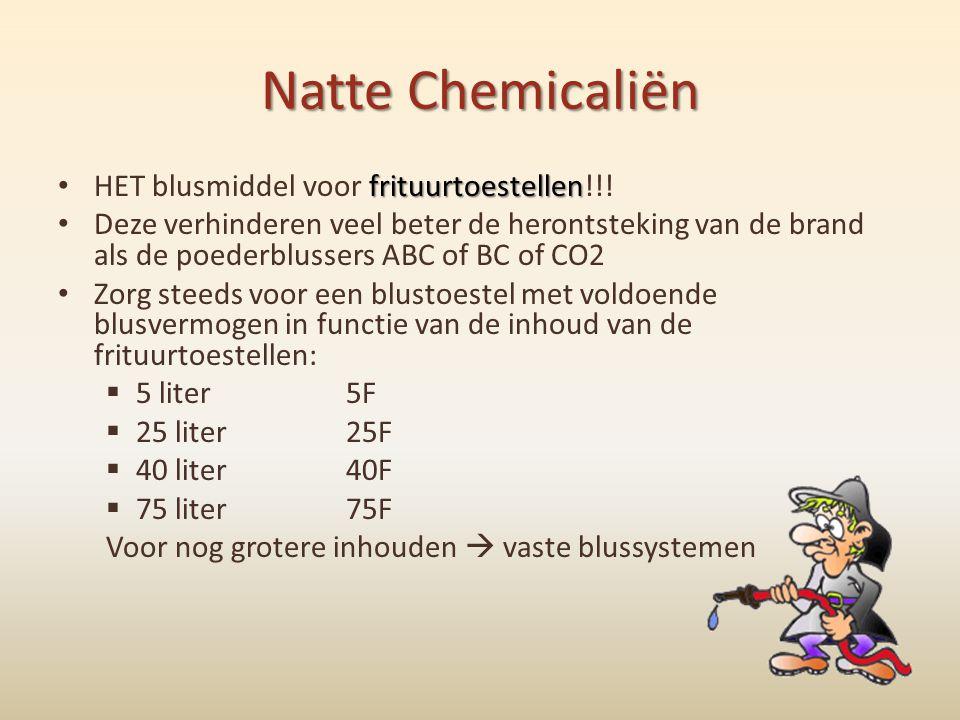 Natte Chemicaliën HET blusmiddel voor frituurtoestellen!!!