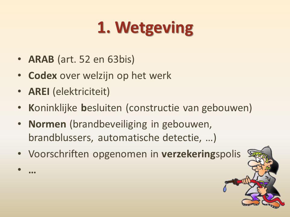 1. Wetgeving ARAB (art. 52 en 63bis) Codex over welzijn op het werk
