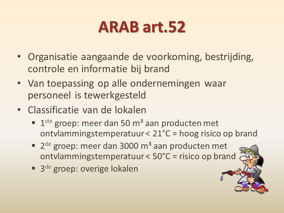 ARAB art.52 Organisatie aangaande de voorkoming, bestrijding, controle en informatie bij brand.