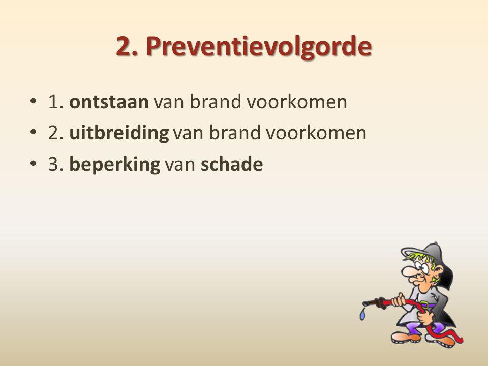 2. Preventievolgorde 1. ontstaan van brand voorkomen