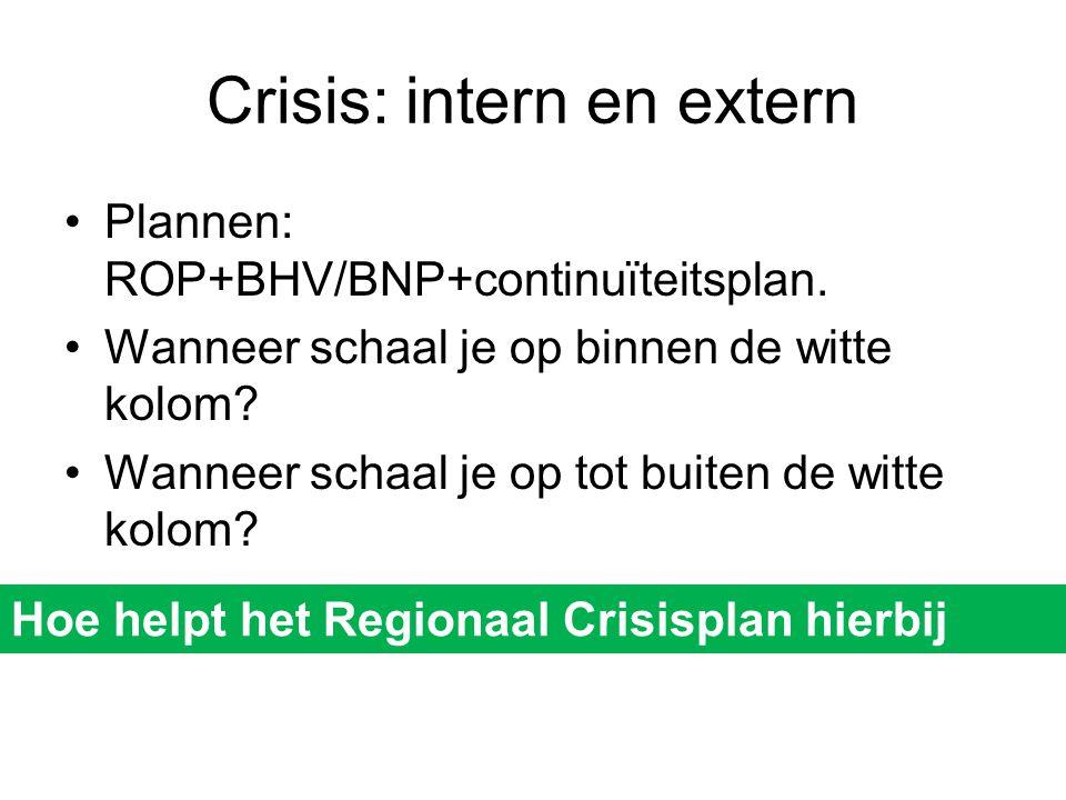 Crisis: intern en extern