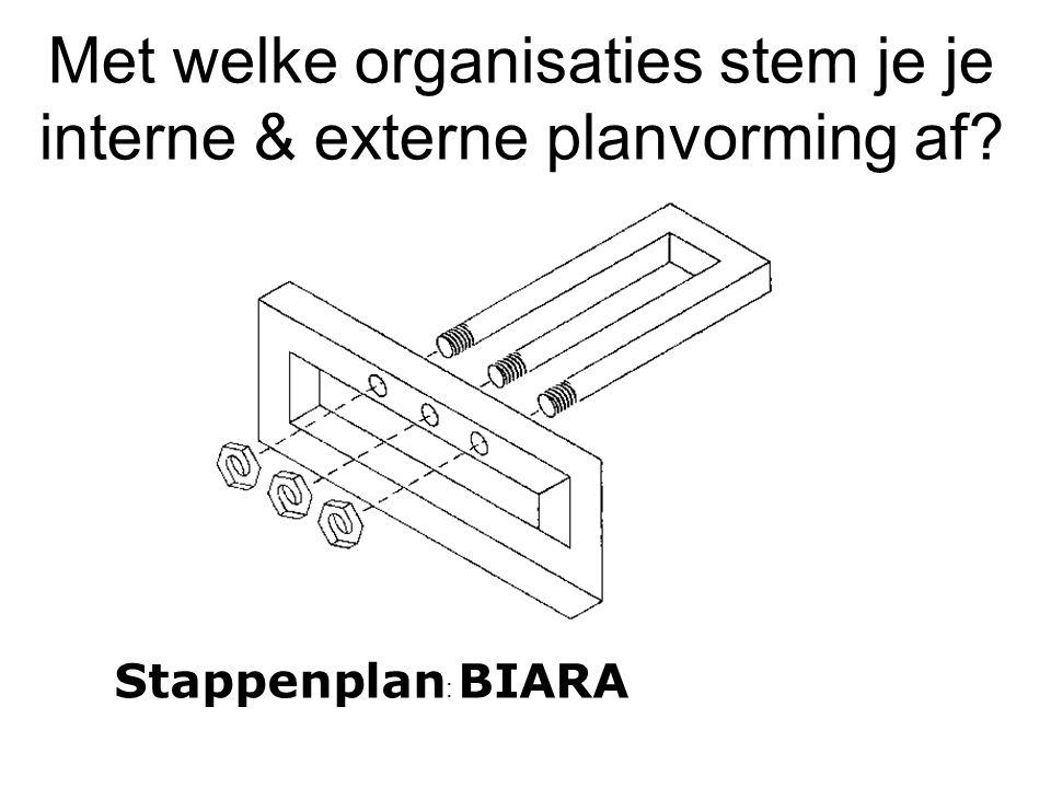 Met welke organisaties stem je je interne & externe planvorming af