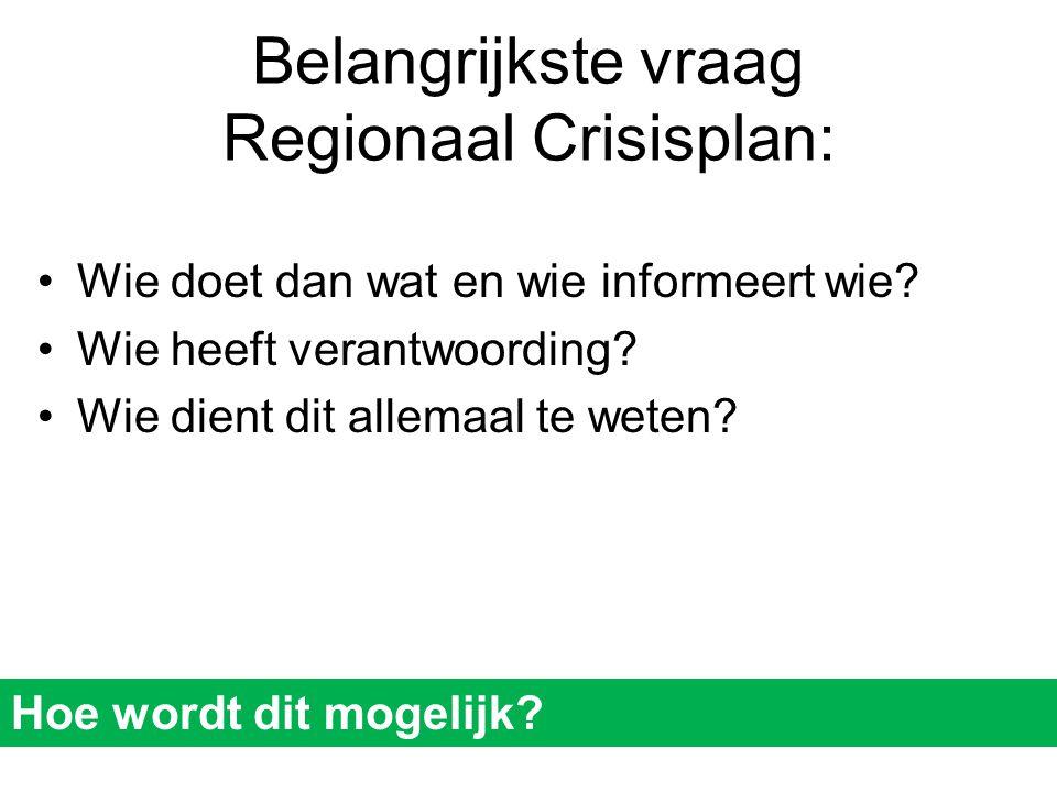 Belangrijkste vraag Regionaal Crisisplan:
